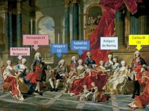 familia Felipe V esquema